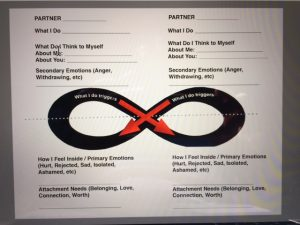 EFCT Infinity Loop Chart
